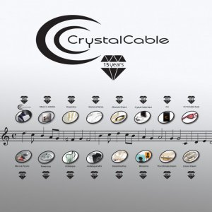 CRYSTAL CABLE 15 YEARS!